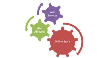grafik bisnis online